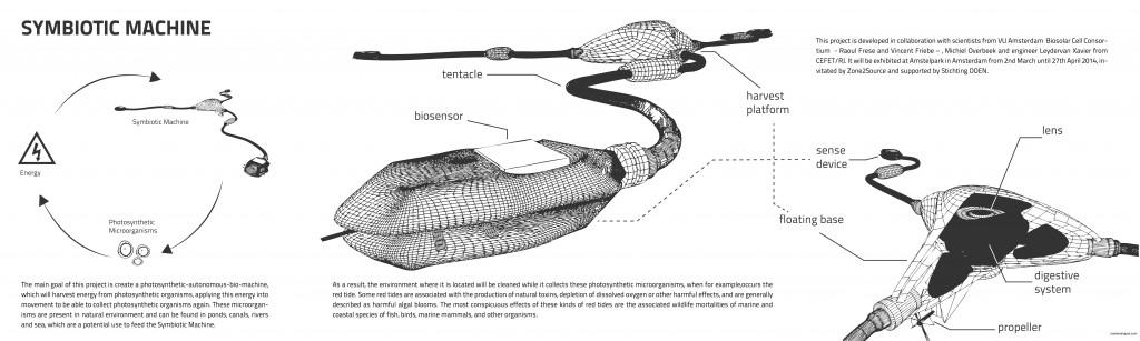 SM_diagram03